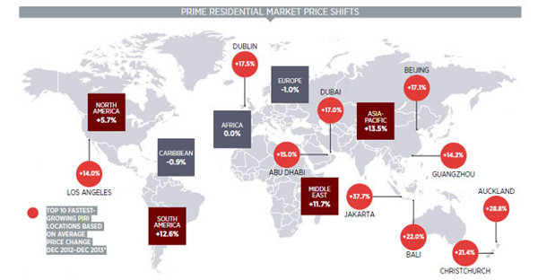 Prime_International_Residential_Index_PIRI